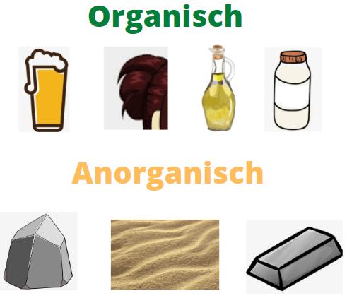 anorganische stoffen