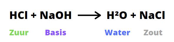 zure basis reactie formule